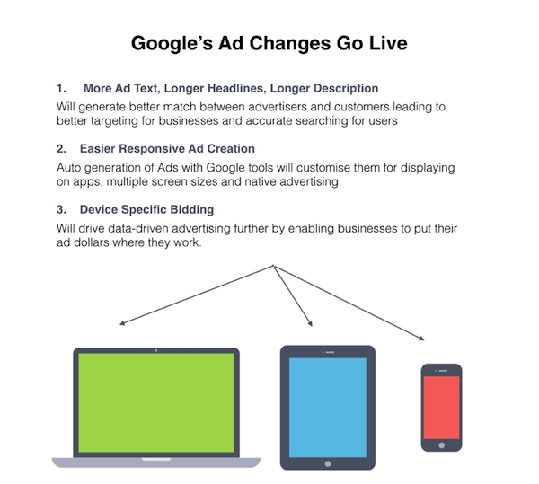 Google-ad-changes-go-live